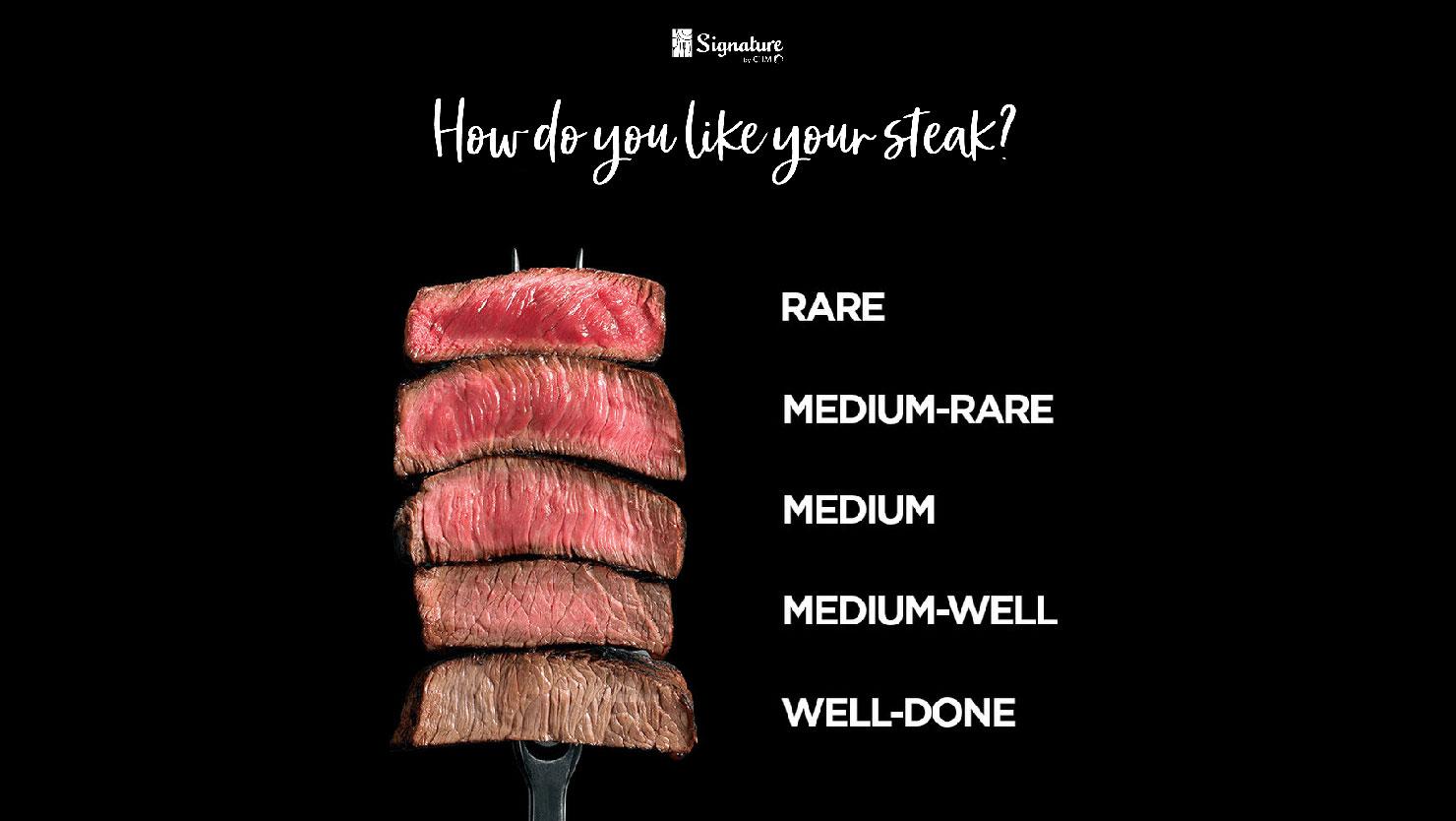 Bạn thích món bít-tết của mình như thế nào?